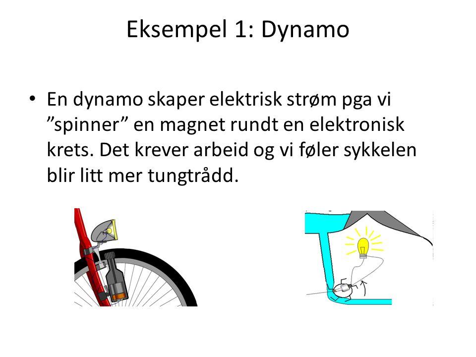 """Eksempel 1: Dynamo En dynamo skaper elektrisk strøm pga vi """"spinner"""" en magnet rundt en elektronisk krets. Det krever arbeid og vi føler sykkelen blir"""