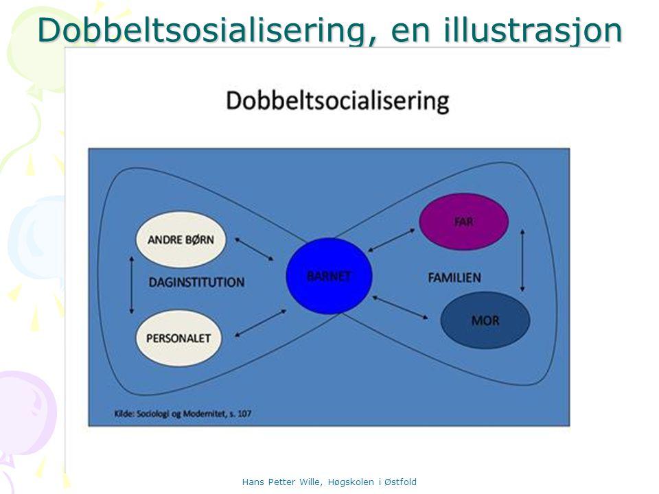 Dobbeltsosialisering, en illustrasjon Hans Petter Wille, Høgskolen i Østfold