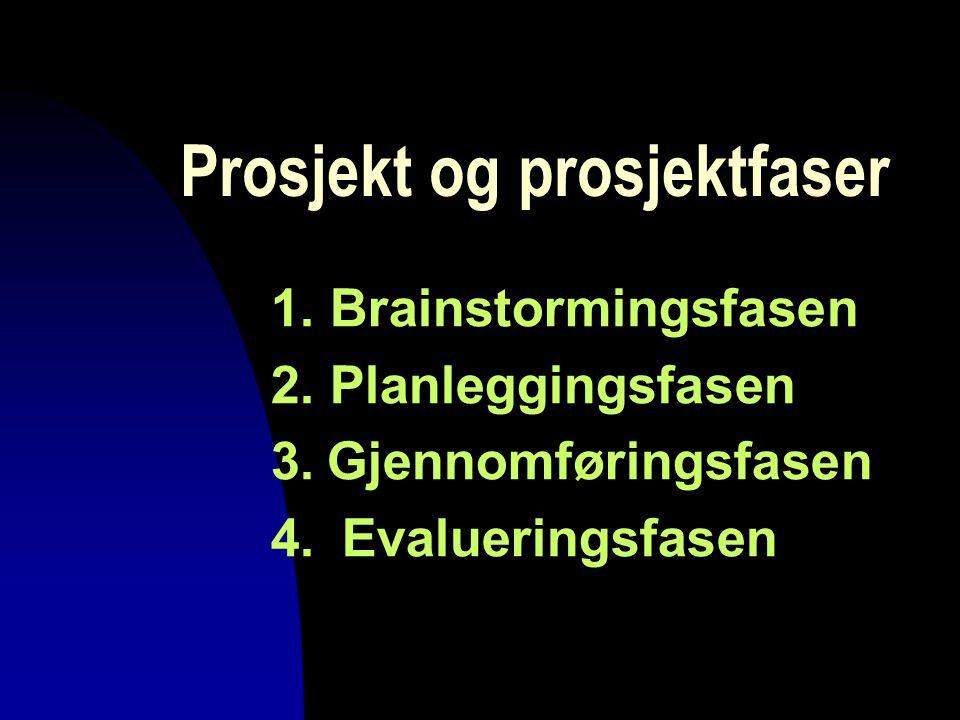 Prosjekt og prosjektfaser 1. Brainstormingsfasen 2. Planleggingsfasen 3.Gjennomføringsfasen 4. Evalueringsfasen