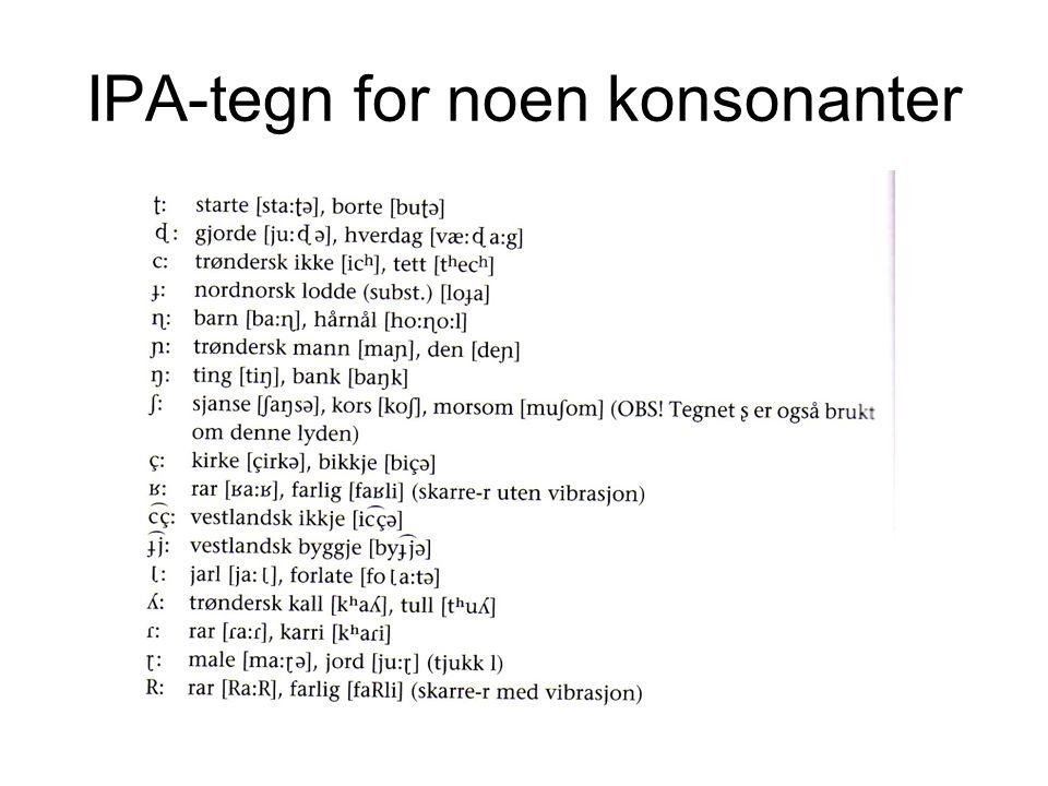 IPA-tegn for noen konsonanter