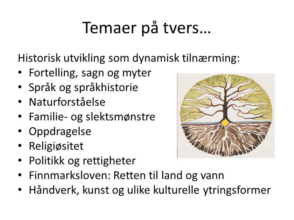 Temaer på tvers… Historisk utvikling som dynamisk tilnærming: Fortelling, sagn og myter Språk og språkhistorie Naturforståelse Familie- og slektsmønst