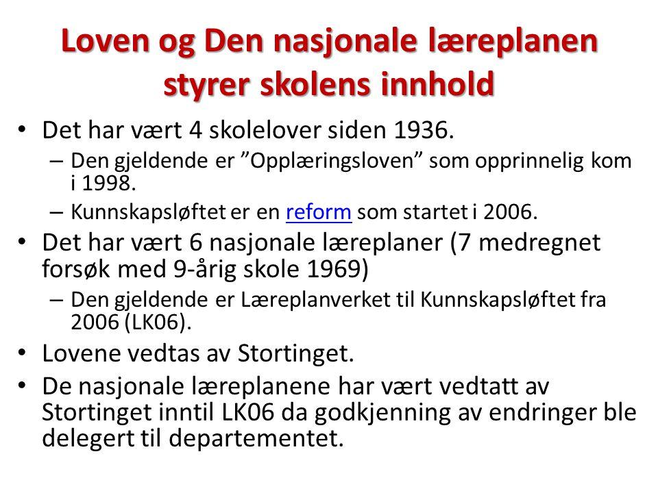 Hans Petter Wille, Høgskolen i Østfold Formålsparagrafen §1-1 i Opplæringsloven Formålsparagrafen Opplæringsloven Formålsparagrafen er den mest overordnete retningsgiver (målformulering) for innholdet i norsk skole Endret 20 juni 2008 – Se også (Ot.prp.