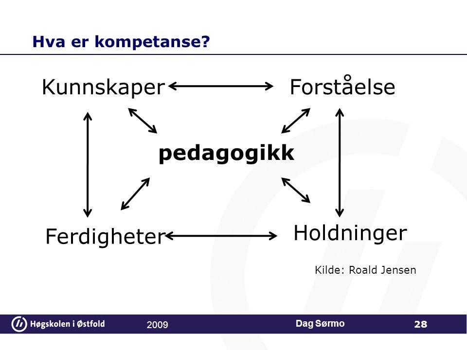 Hva er kompetanse? Dag Sørmo 28 KunnskaperForståelse Ferdigheter Holdninger pedagogikk Kilde: Roald Jensen 2009