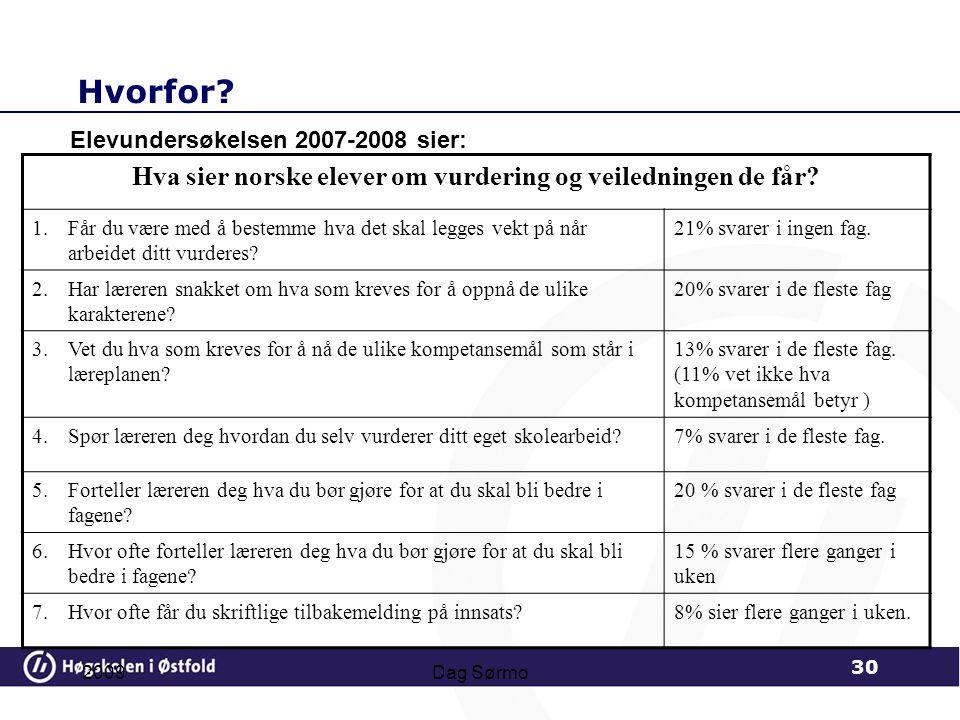 Hvorfor? Hva sier norske elever om vurdering og veiledningen de får? 1.Får du være med å bestemme hva det skal legges vekt på når arbeidet ditt vurder