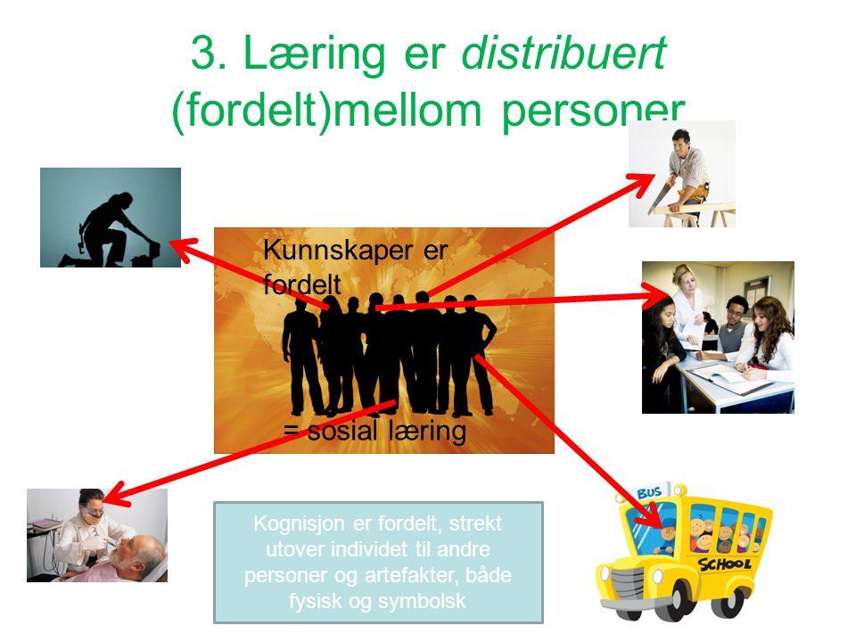 """2. Læring er grunnleggende sosial """" Kunnskap og ferdigheiter har ikkje sitt utspring i hjernen som biologisk fenomen. Sjølv om hjernen vår er ein komp"""