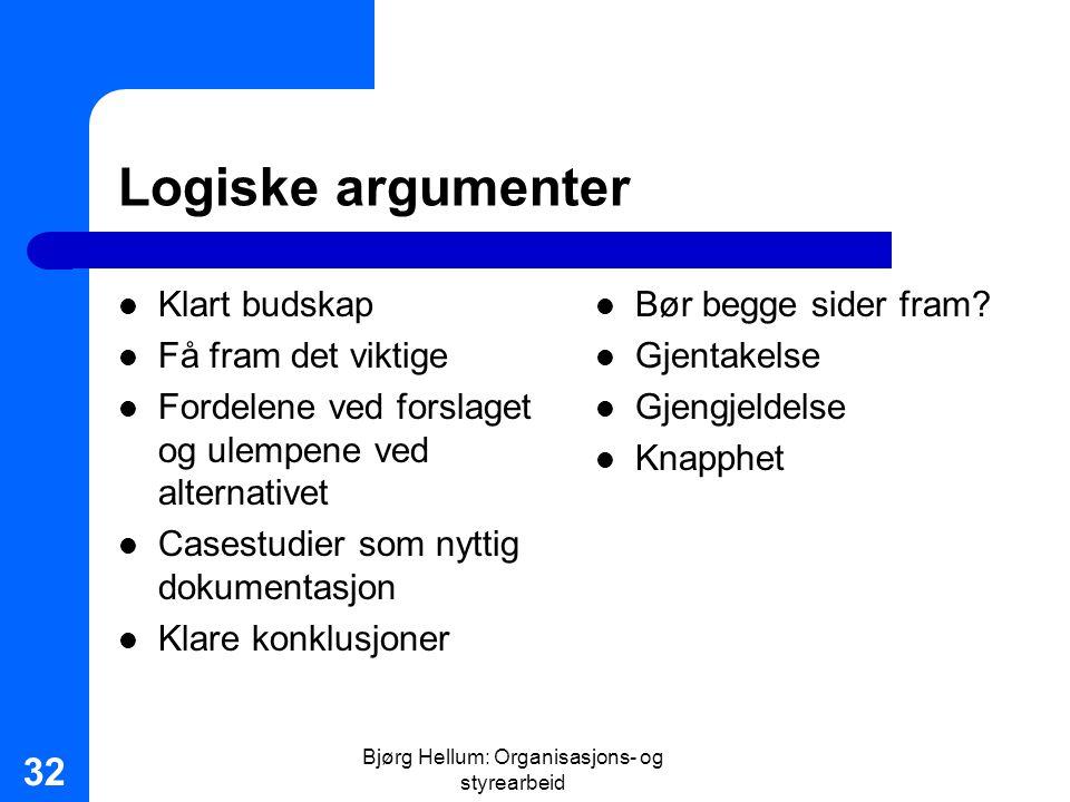 Bjørg Hellum: Organisasjons- og styrearbeid 32 Logiske argumenter Klart budskap Få fram det viktige Fordelene ved forslaget og ulempene ved alternativ