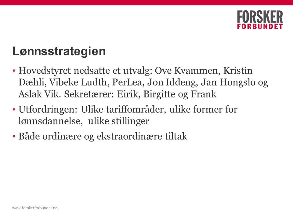 www.forskerforbundet.no Lønnsstrategien Hovedstyret nedsatte et utvalg: Ove Kvammen, Kristin Dæhli, Vibeke Ludth, PerLea, Jon Iddeng, Jan Hongslo og Aslak Vik.