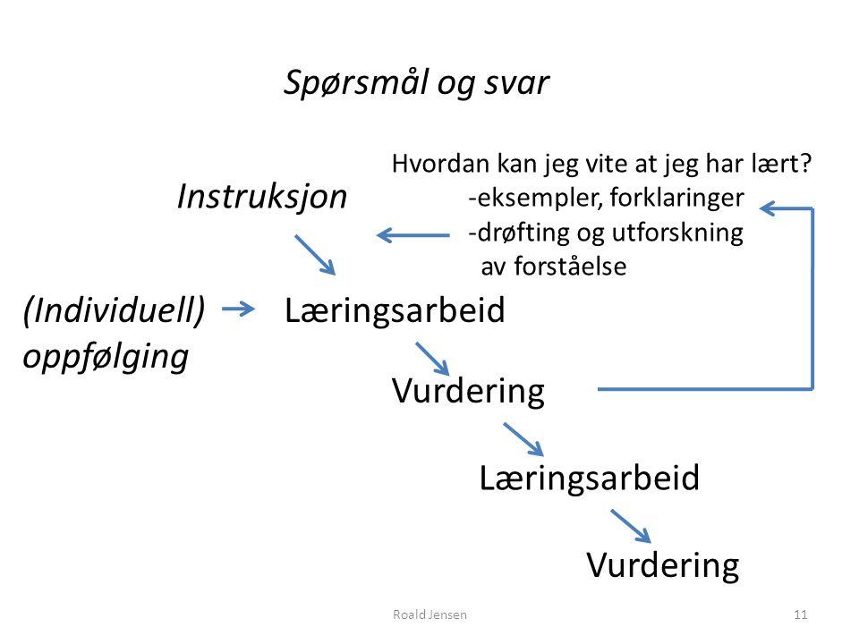 Roald Jensen Instruksjon Læringsarbeid Vurdering Hvordan kan jeg vite at jeg har lært? -eksempler, forklaringer -drøfting og utforskning av forståelse