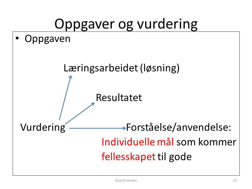 Oppgaver og vurdering Oppgaven Læringsarbeidet (løsning) Resultatet Vurdering Forståelse/anvendelse: Individuelle mål som kommer fellesskapet til gode Roald Jensen23