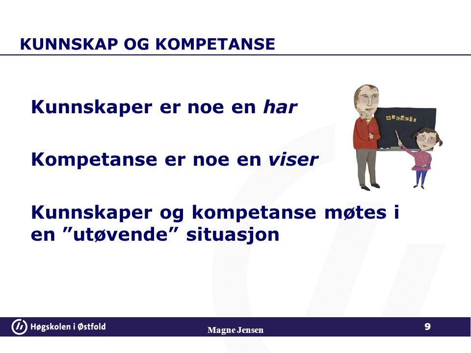 KOMPETANSE KOMPETANSE KAN OGSÅ VÆRE: Forstå kunnskaper slik at de kan anvendes. Dag Fjeldstad –leder av fagplangruppen for samfunnsfag -21.