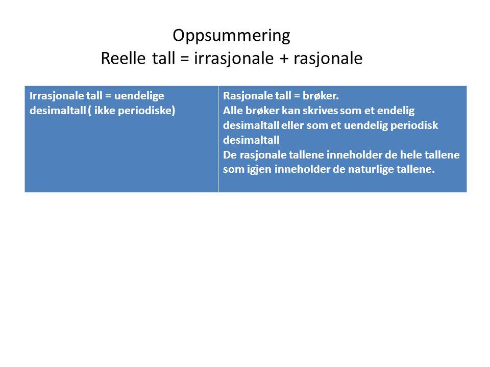 Oppsummering Reelle tall = irrasjonale + rasjonale Irrasjonale tall = uendelige desimaltall ( ikke periodiske) Rasjonale tall = brøker.
