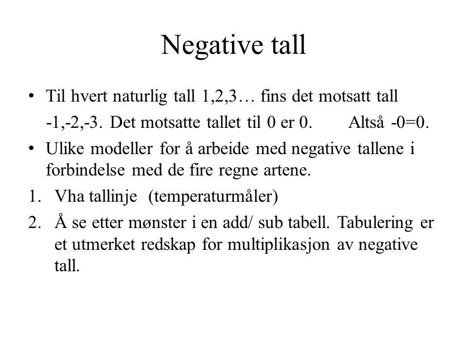 Negative tall Til hvert naturlig tall 1,2,3… fins det motsatt tall -1,-2,-3.