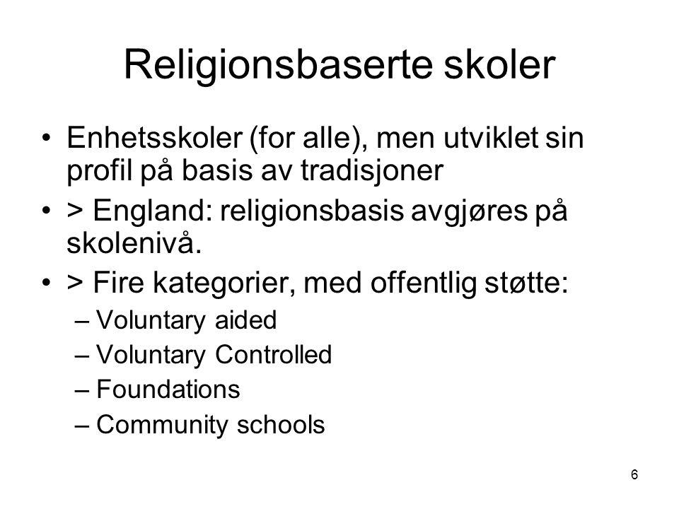 6 Religionsbaserte skoler Enhetsskoler (for alle), men utviklet sin profil på basis av tradisjoner > England: religionsbasis avgjøres på skolenivå.