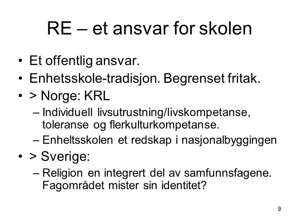 10 Ingen RE i skolen Holder religion som fagområde utenfor skolen.