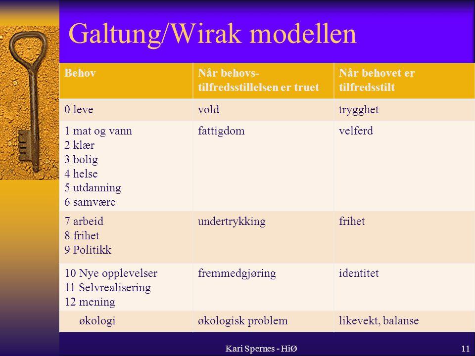 Galtung/Wirak modellen BehovNår behovs- tilfredsstillelsen er truet Når behovet er tilfredsstilt 0 levevoldtrygghet 1 mat og vann 2 klær 3 bolig 4 hel