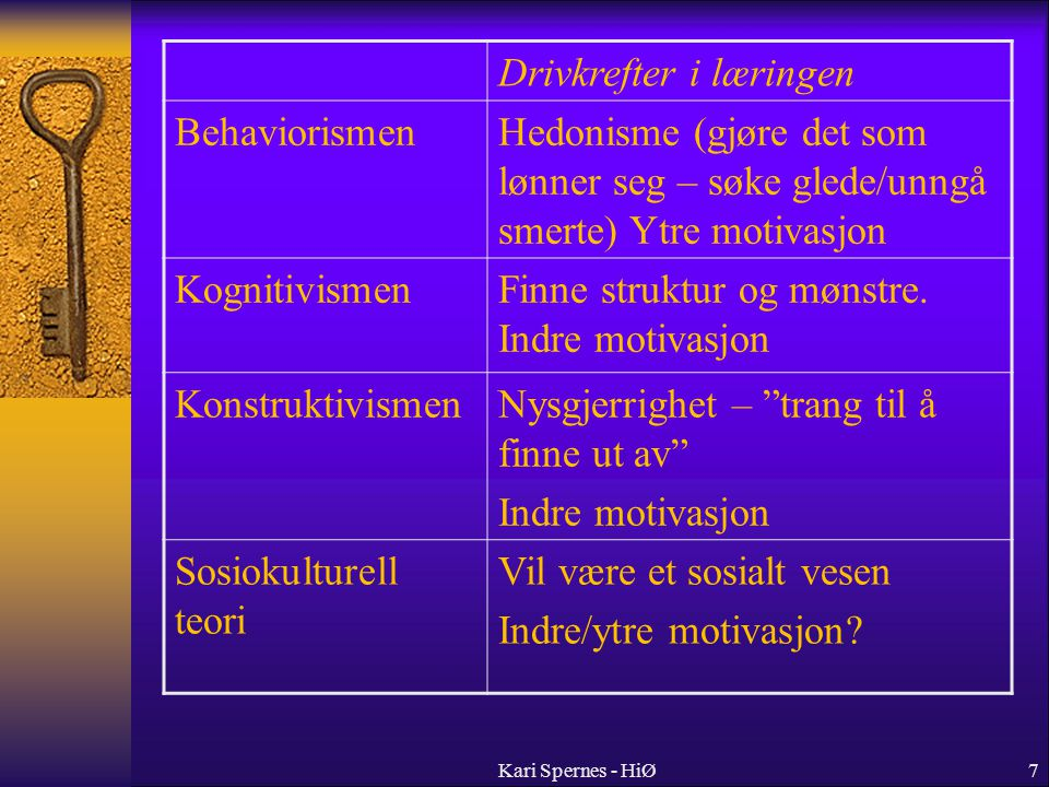 7 Drivkrefter i læringen BehaviorismenHedonisme (gjøre det som lønner seg – søke glede/unngå smerte) Ytre motivasjon KognitivismenFinne struktur og mø