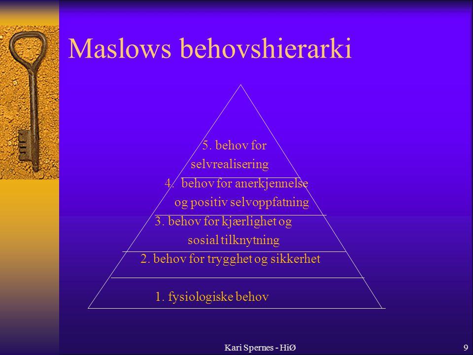 9 Maslows behovshierarki 5. behov for selvrealisering 4. behov for anerkjennelse og positiv selvoppfatning 3. behov for kjærlighet og sosial tilknytni