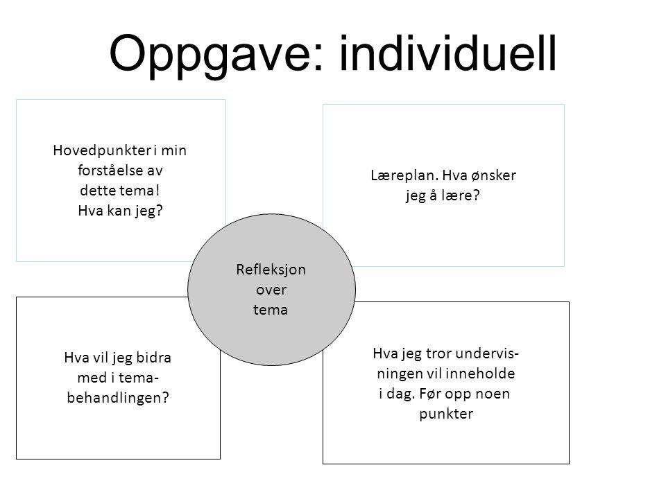 Oppgave: individuell Hovedpunkter i min forståelse av dette tema! Hva kan jeg? Hva vil jeg bidra med i tema- behandlingen? Læreplan. Hva ønsker jeg å