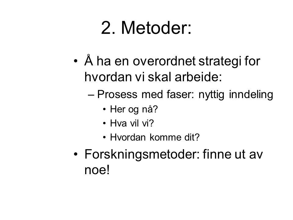 2. Metoder: Å ha en overordnet strategi for hvordan vi skal arbeide: –Prosess med faser: nyttig inndeling Her og nå? Hva vil vi? Hvordan komme dit? Fo