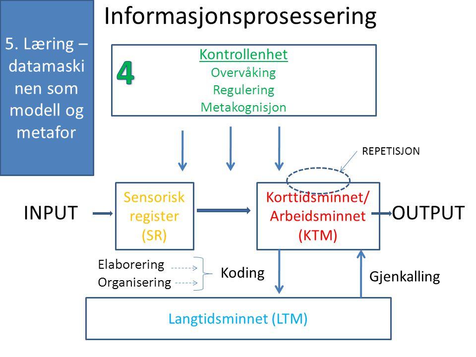 Informasjonsprosessering Kontrollenhet Overvåking Regulering Metakognisjon Sensorisk register (SR) Korttidsminnet/ Arbeidsminnet (KTM) Langtidsminnet