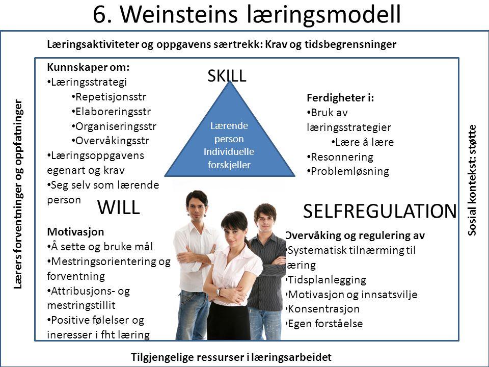 6. Weinsteins læringsmodell Læringsaktiviteter og oppgavens særtrekk: Krav og tidsbegrensninger Tilgjengelige ressurser i læringsarbeidet Lærers forve