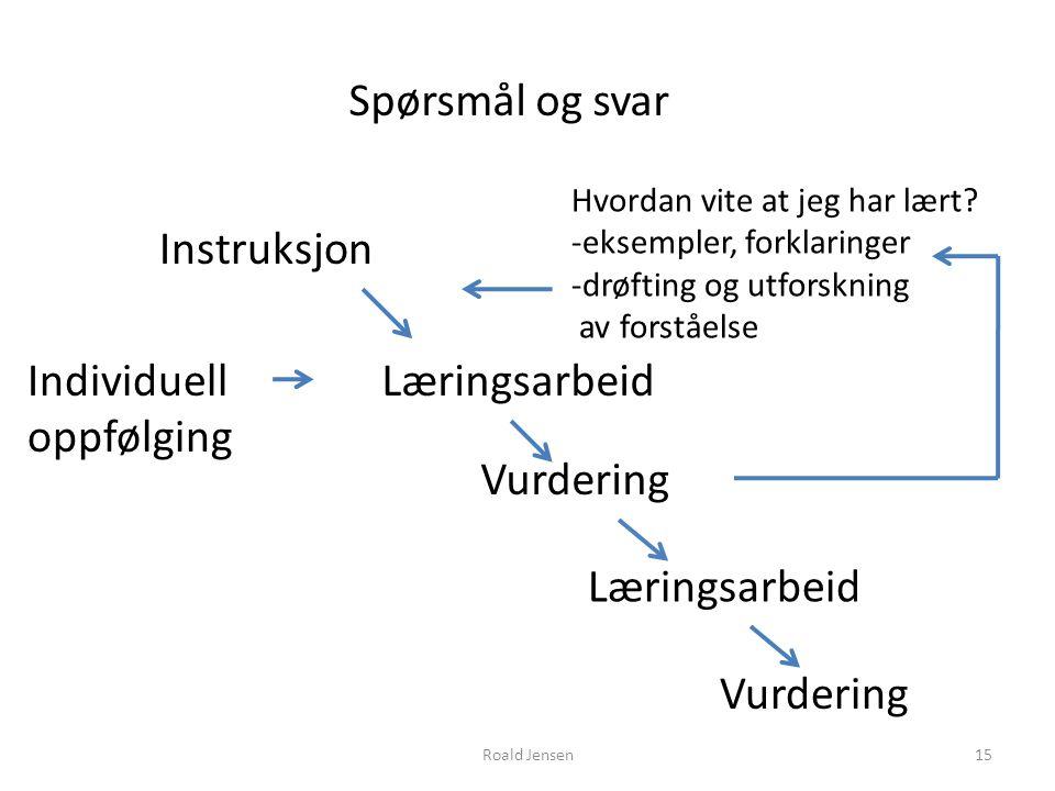 Roald Jensen15 Instruksjon Læringsarbeid Vurdering Hvordan vite at jeg har lært? -eksempler, forklaringer -drøfting og utforskning av forståelse Lærin