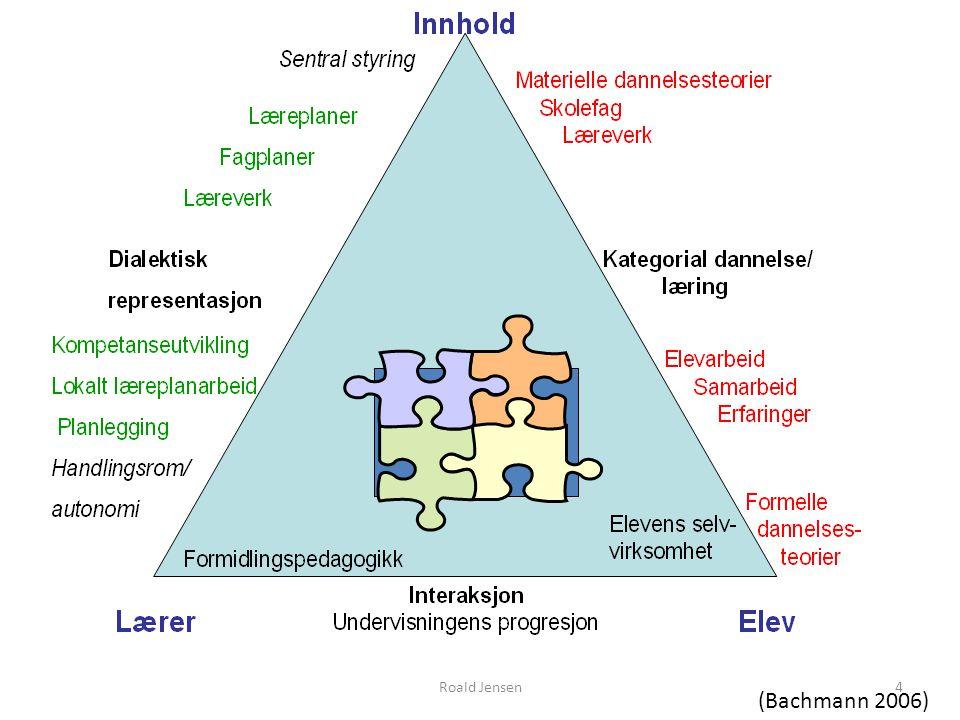 Roald Jensen15 Instruksjon Læringsarbeid Vurdering Hvordan vite at jeg har lært.