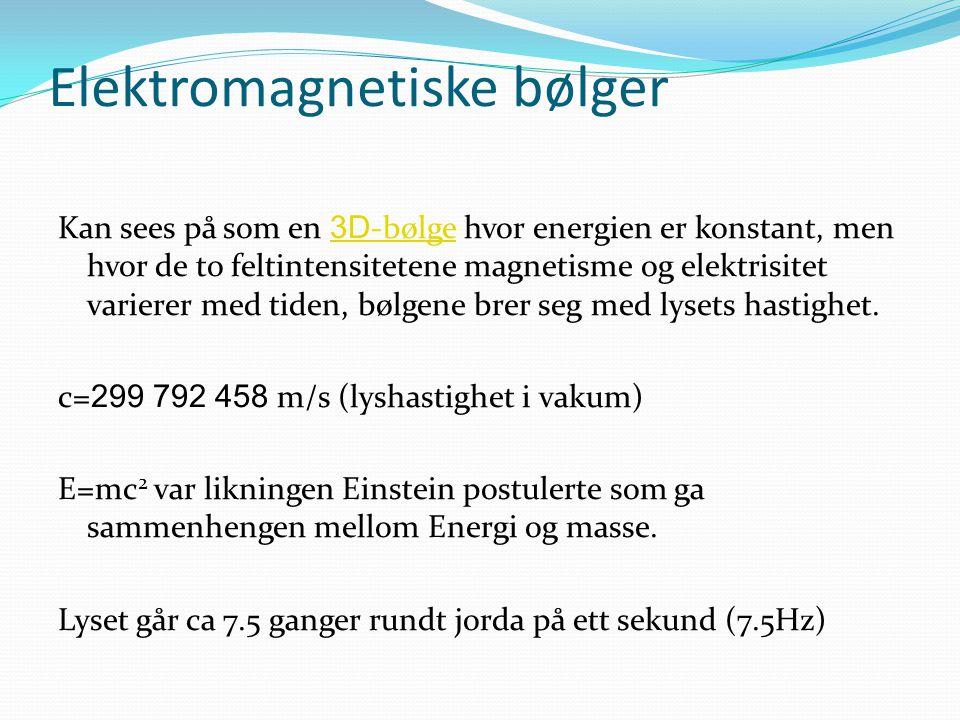 Elektromagnetiske bølger Kan sees på som en 3D -bølge hvor energien er konstant, men hvor de to feltintensitetene magnetisme og elektrisitet varierer med tiden, bølgene brer seg med lysets hastighet.