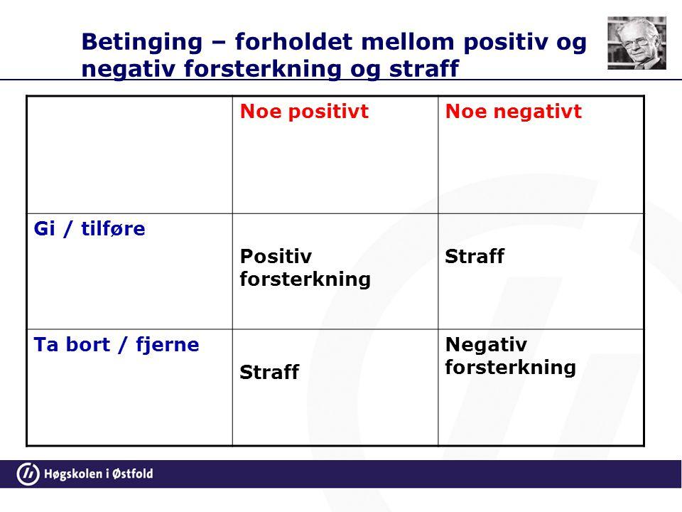 Betinging – forholdet mellom positiv og negativ forsterkning og straff Noe positivtNoe negativt Gi / tilføre Positiv forsterkning Straff Ta bort / fjerne Straff Negativ forsterkning