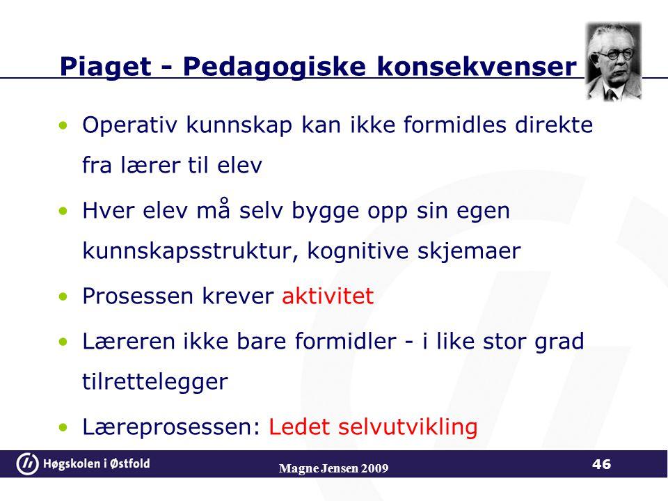 Magne Jensen 2009 46 Piaget - Pedagogiske konsekvenser Operativ kunnskap kan ikke formidles direkte fra lærer til elev Hver elev må selv bygge opp sin egen kunnskapsstruktur, kognitive skjemaer Prosessen krever aktivitet Læreren ikke bare formidler - i like stor grad tilrettelegger Læreprosessen: Ledet selvutvikling