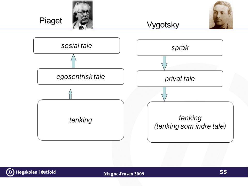 Magne Jensen 2009 tenking egosentrisk tale tenking (tenking som indre tale) sosial tale språk privat tale Piaget Vygotsky 55