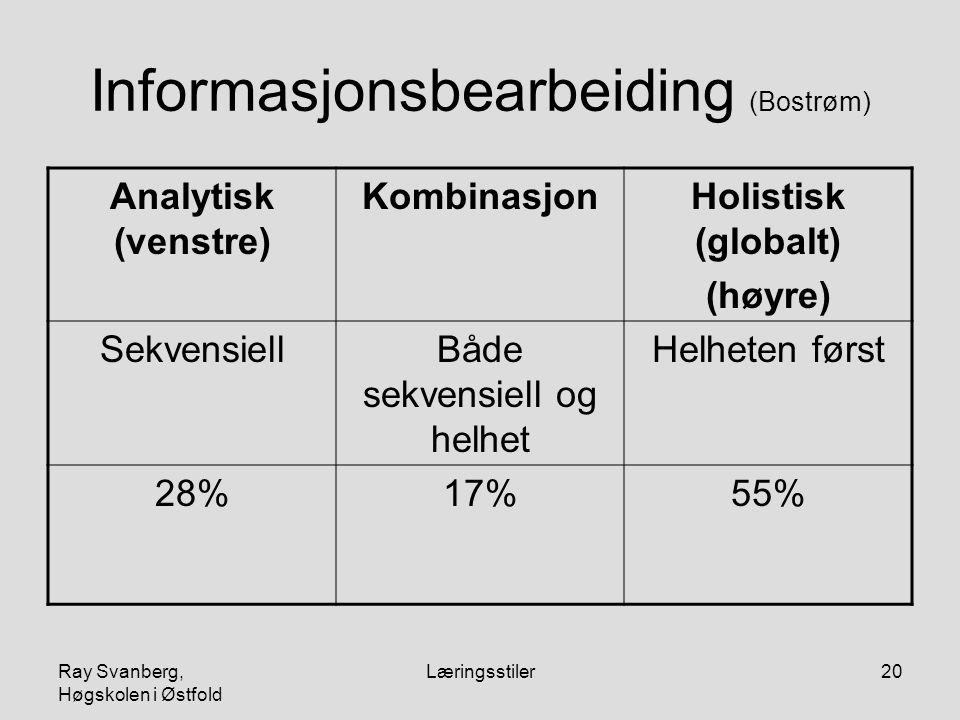 Ray Svanberg, Høgskolen i Østfold Læringsstiler20 Informasjonsbearbeiding (Bostrøm) Analytisk (venstre) KombinasjonHolistisk (globalt) (høyre) Sekvens