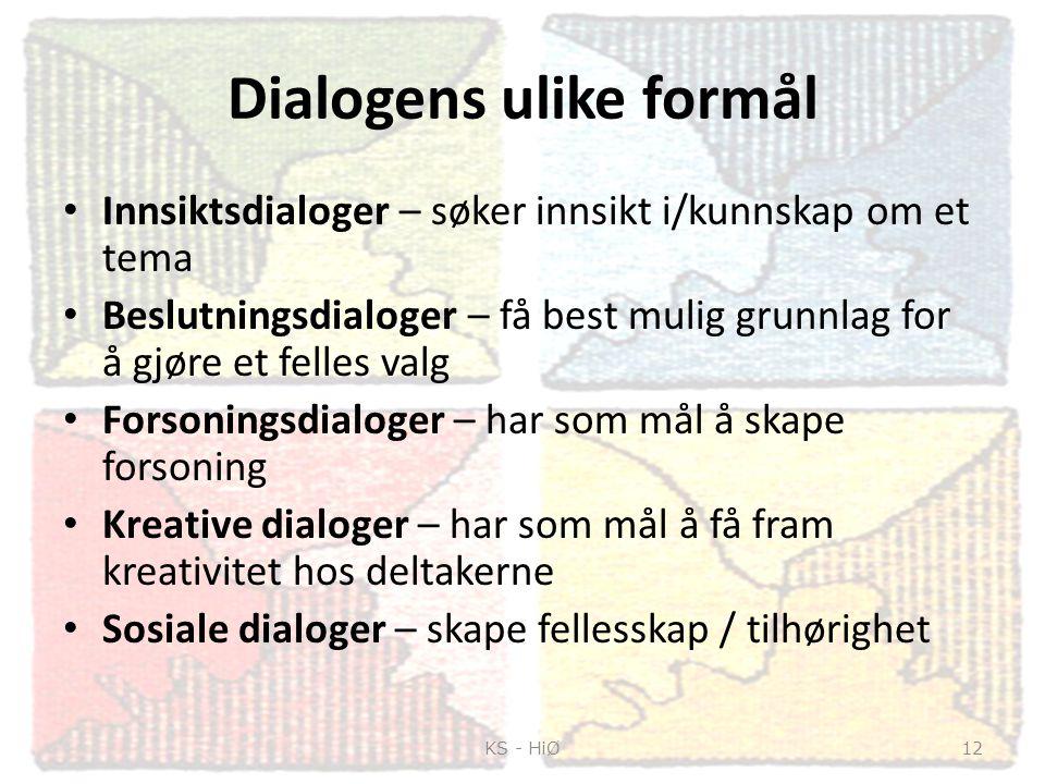 Dialogens ulike formål Innsiktsdialoger – søker innsikt i/kunnskap om et tema Beslutningsdialoger – få best mulig grunnlag for å gjøre et felles valg