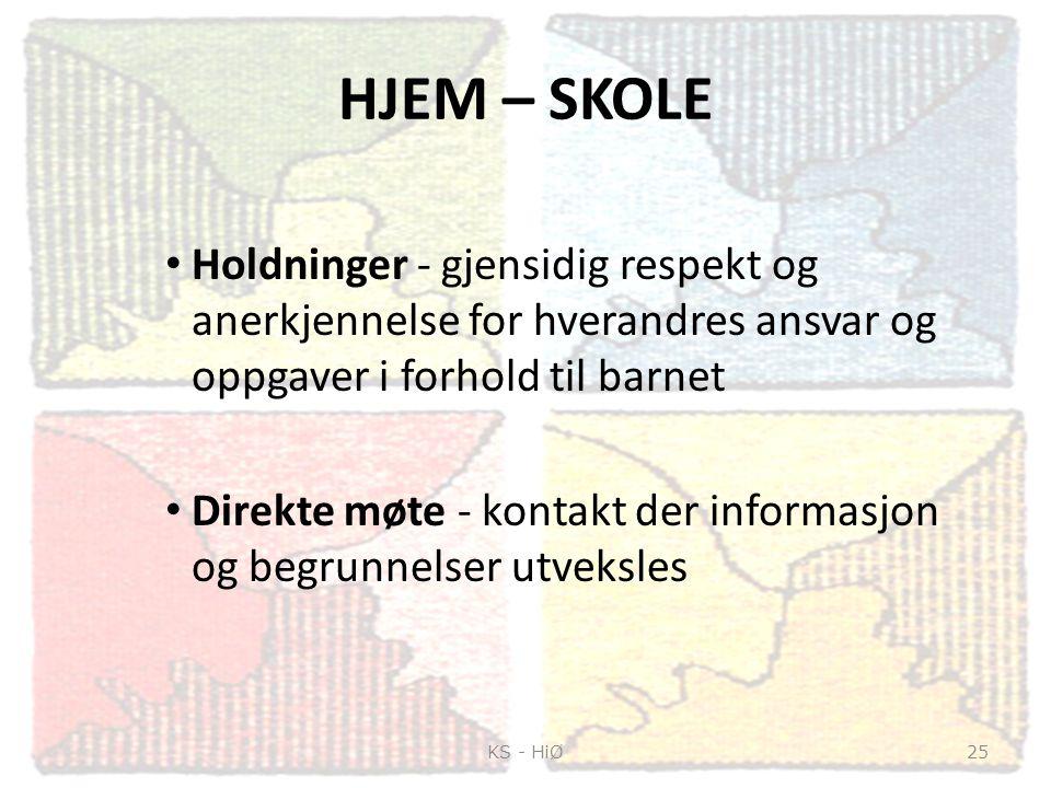HJEM – SKOLE Holdninger - gjensidig respekt og anerkjennelse for hverandres ansvar og oppgaver i forhold til barnet Direkte møte - kontakt der informa