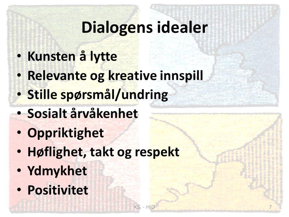 Dialogens idealer Kunsten å lytte Relevante og kreative innspill Stille spørsmål/undring Sosialt årvåkenhet Oppriktighet Høflighet, takt og respekt Yd