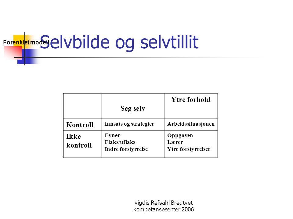 vigdis Refsahl Bredtvet kompetansesenter 2006 Selvbilde og selvtillit Forenklet modell Seg selv Ytre forhold Kontroll Innsats og strategierArbeidssitu