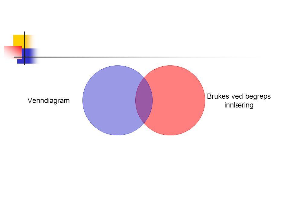 Venndiagram Brukes ved begreps innlæring