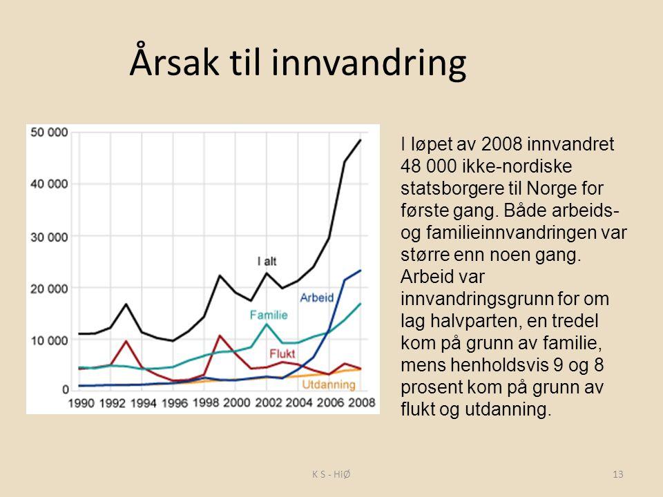 K S - HiØ13 Årsak til innvandring I løpet av 2008 innvandret 48 000 ikke-nordiske statsborgere til Norge for første gang. Både arbeids- og familieinnv