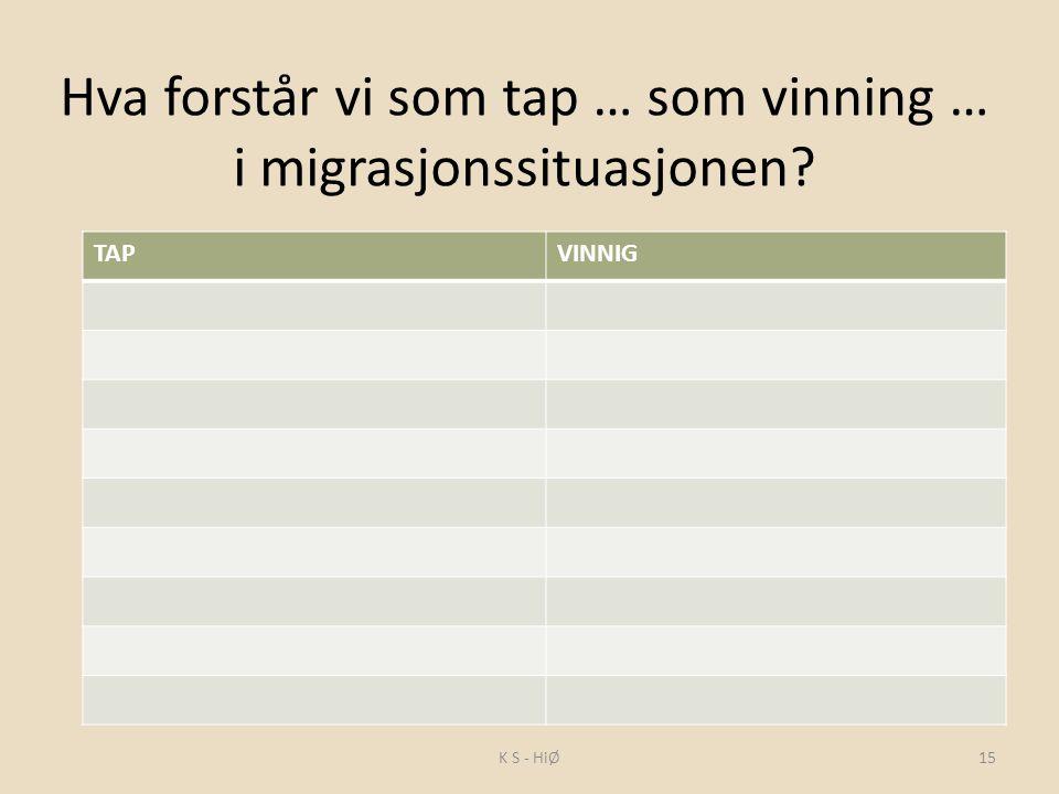 Hva forstår vi som tap … som vinning … i migrasjonssituasjonen? TAPVINNIG K S - HiØ15