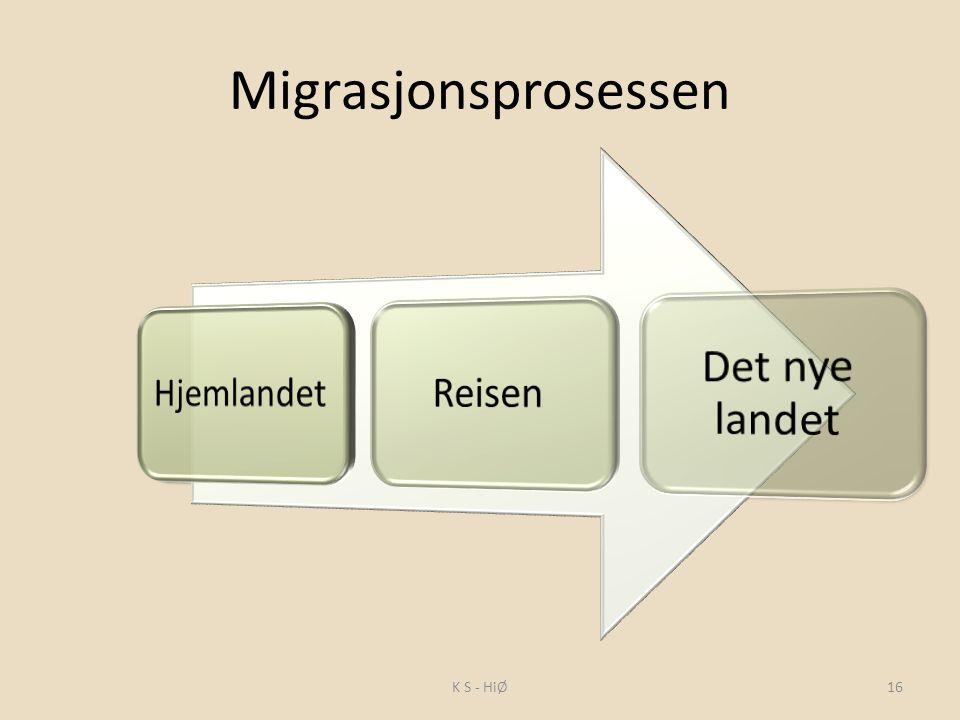 Migrasjonsprosessen K S - HiØ16