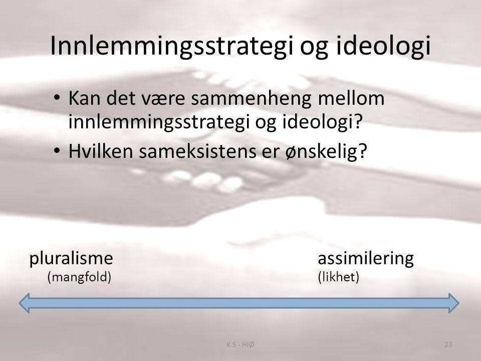 Innlemmingsstrategi og ideologi Kan det være sammenheng mellom innlemmingsstrategi og ideologi? Hvilken sameksistens er ønskelig? pluralismeassimileri