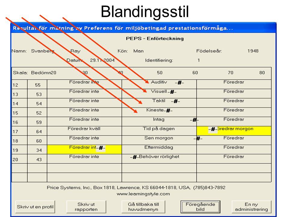 Ray Svanberg, Høgskolen i Østfold Læringsstiler31 Blandingsstil
