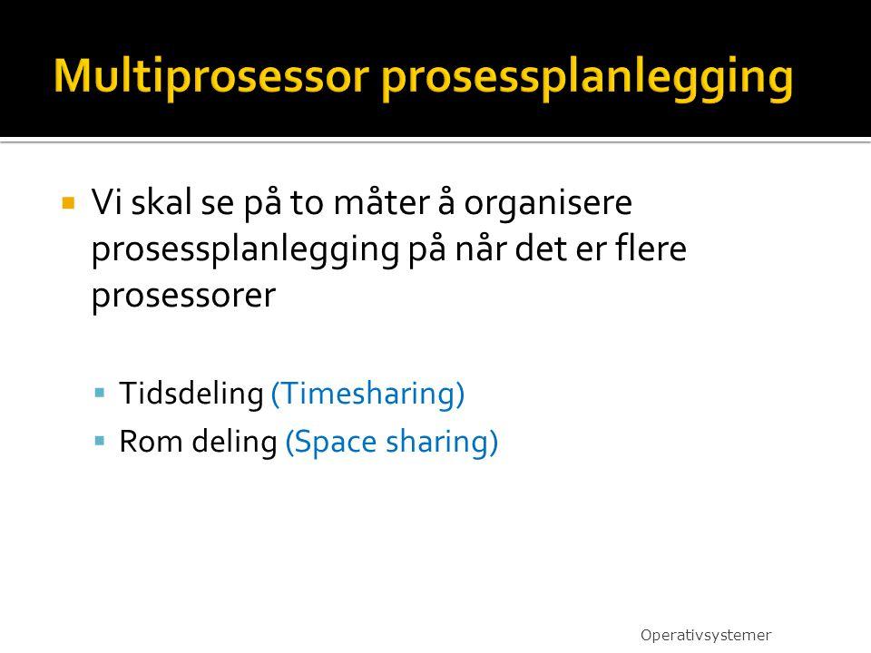  Vi skal se på to måter å organisere prosessplanlegging på når det er flere prosessorer  Tidsdeling (Timesharing)  Rom deling (Space sharing) Opera