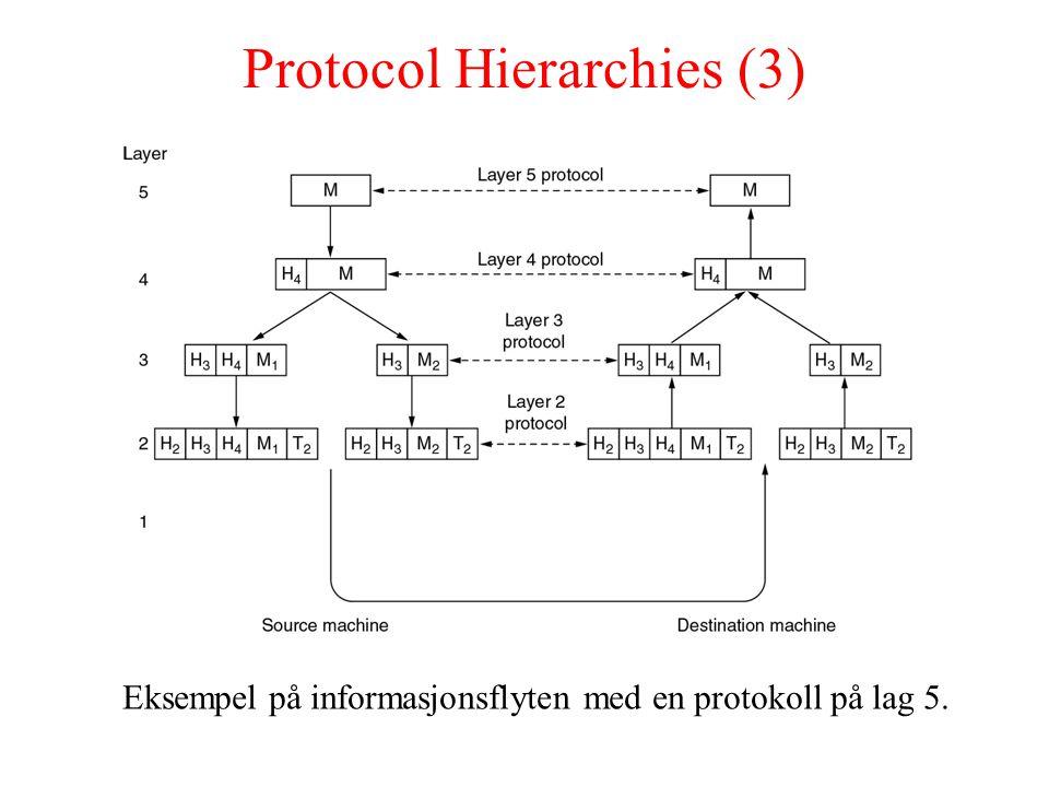 Design Issues for the Layers Addressing –Slik at datapakka kommer fram til riktig mottager Error Control –Feilkontroll, slik at systemet oppdager bit-feil i datapakka Flow Control –Flytkontroll, slik at mottager klarer å svelge unna data som kommer Multiplexing –Multipleksing, slik at flere kan dele samme kommunikasjonslinje Routing –Ruting, slik at data går riktig vei igjennom et nettverk