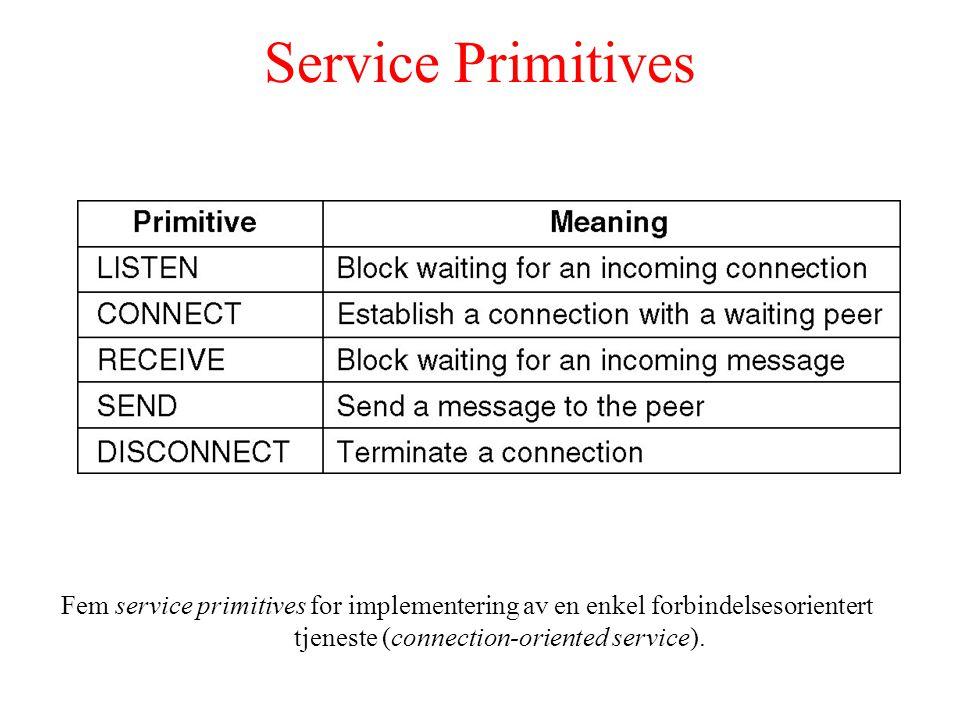 Metric Units The principal metric prefixes.