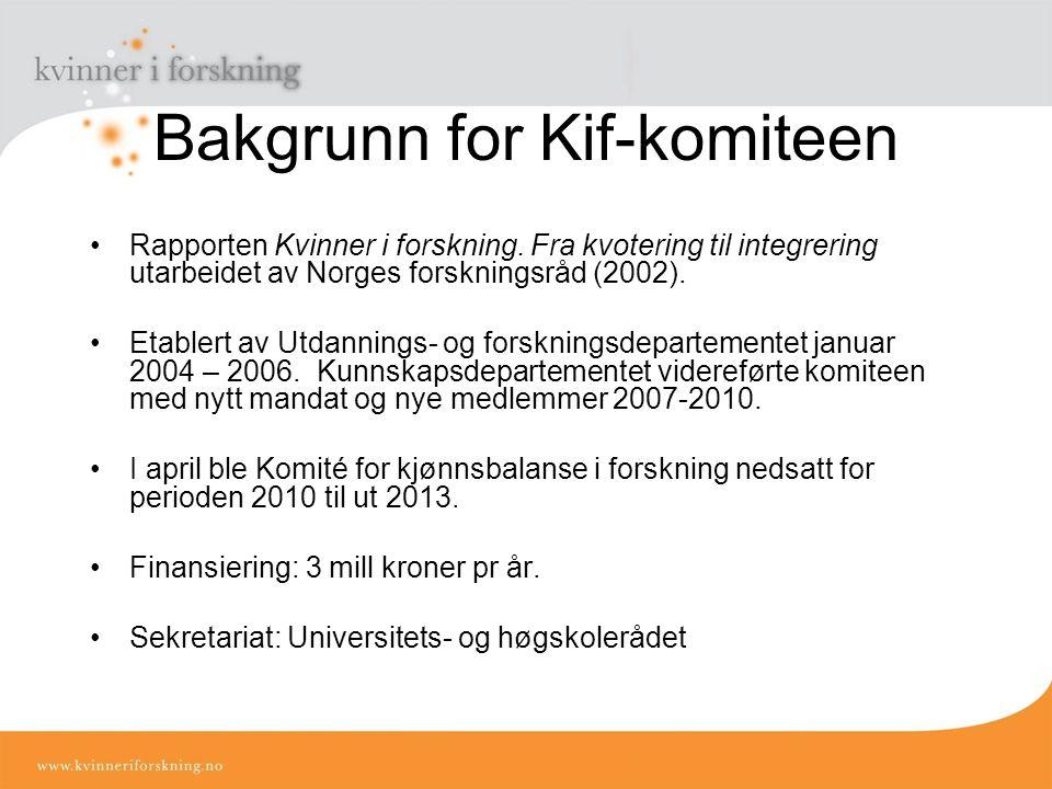 Bakgrunn for Kif-komiteen Rapporten Kvinner i forskning.