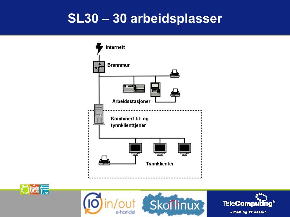 SL30 – 30 arbeidsplasser