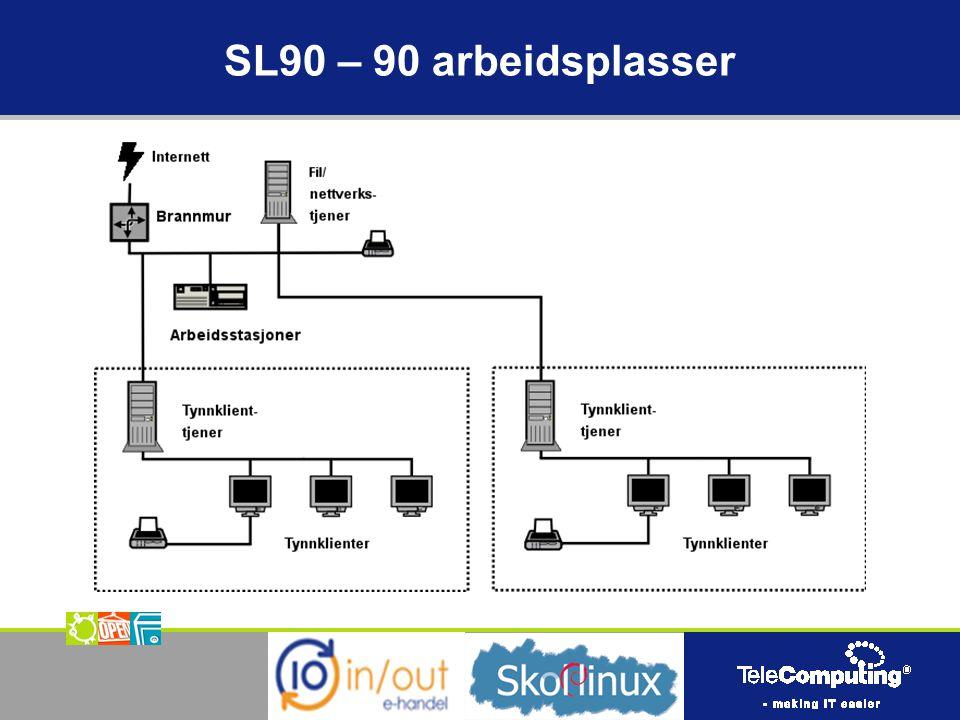 SL90 – 90 arbeidsplasser