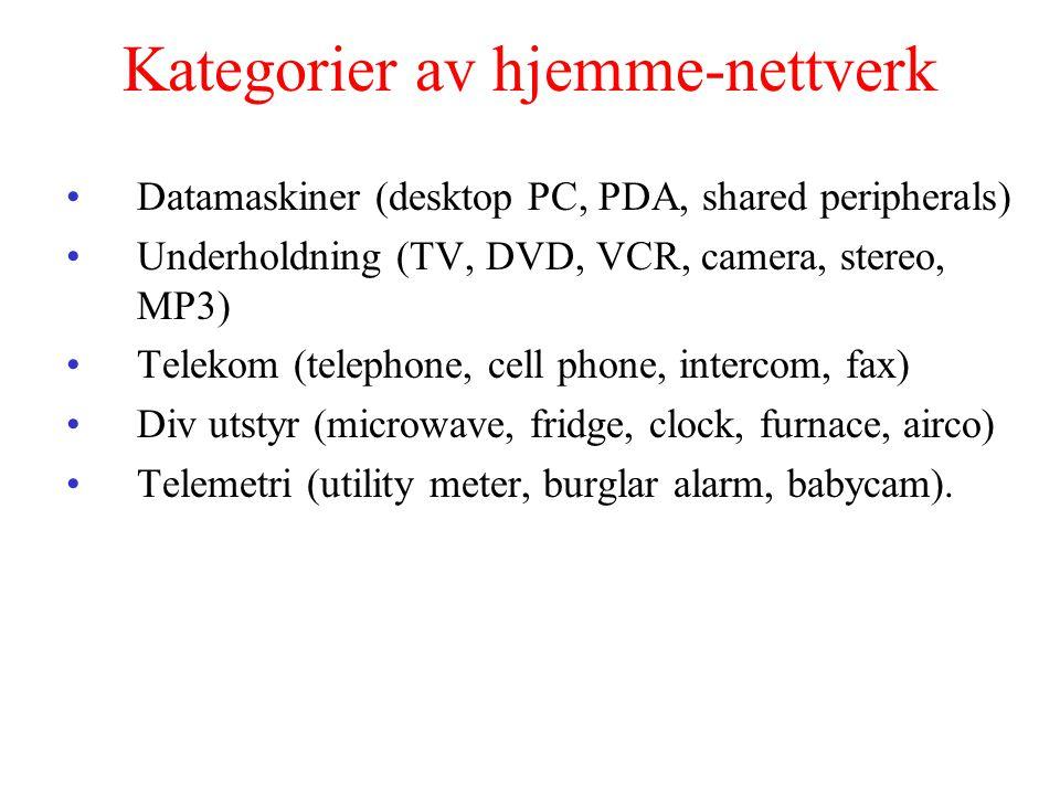 Kategorier av hjemme-nettverk Datamaskiner (desktop PC, PDA, shared peripherals) Underholdning (TV, DVD, VCR, camera, stereo, MP3) Telekom (telephone,