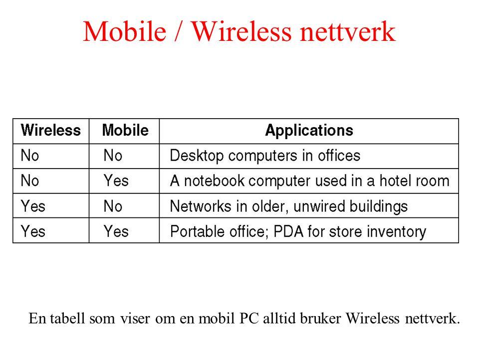 Mobile / Wireless nettverk En tabell som viser om en mobil PC alltid bruker Wireless nettverk.